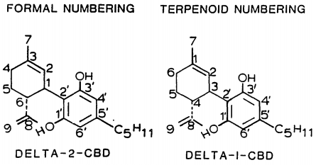 Cannabidiol numbering